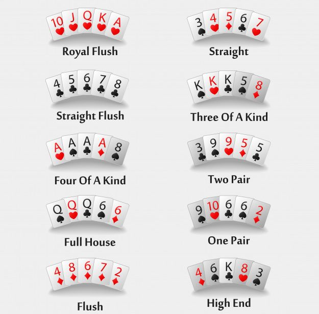 How to play better with this Poker Hand cheat sheet